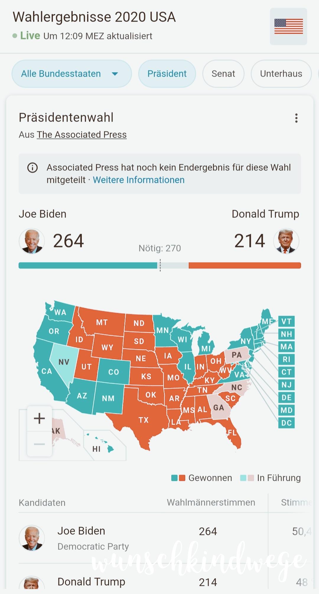 Wahlergebnisse-USA